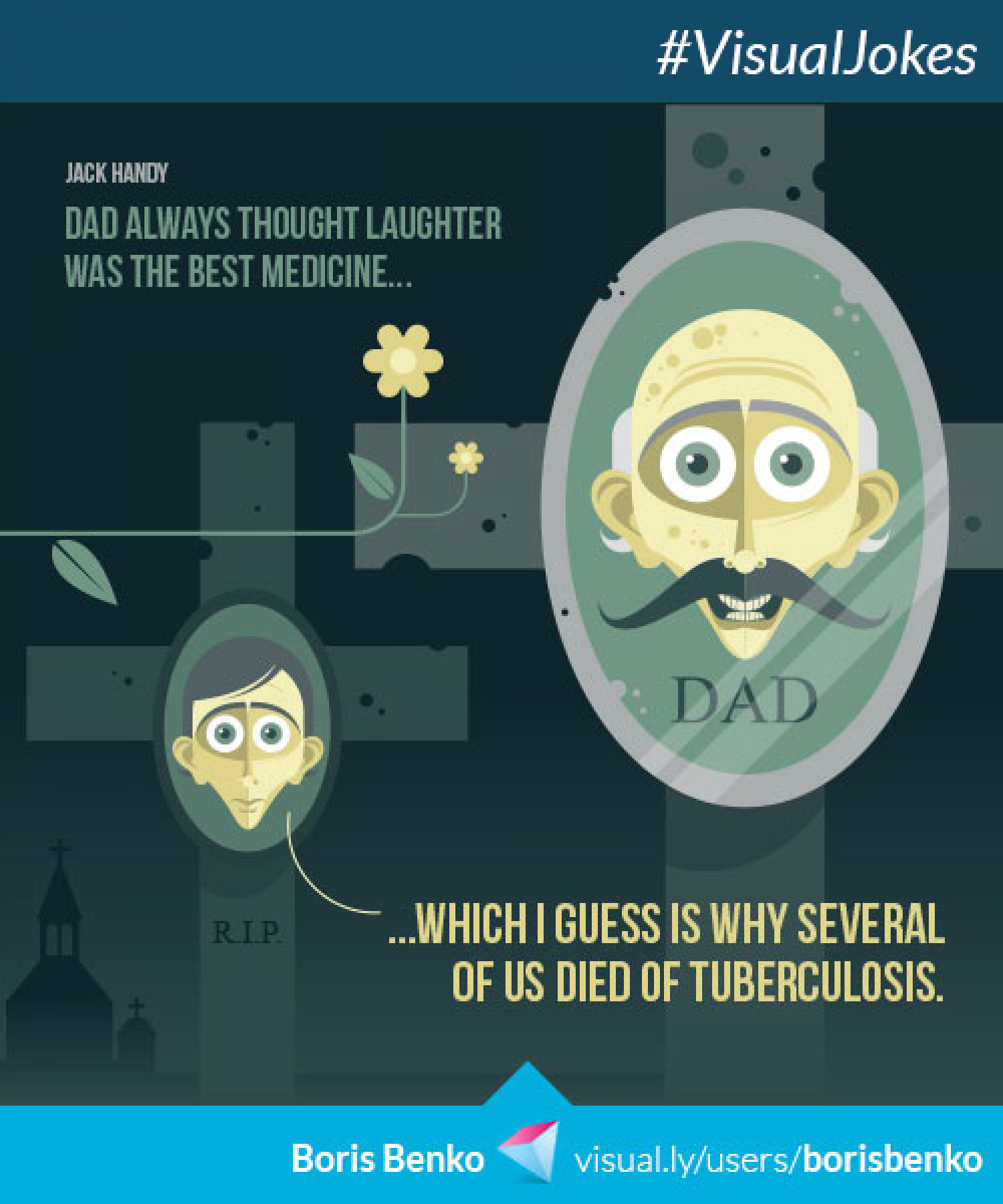 Is Laughter Really the Best Medicine? Infographic