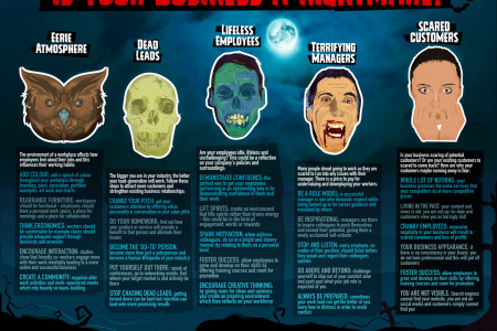 Is Your Business a Nightmare? Infographic