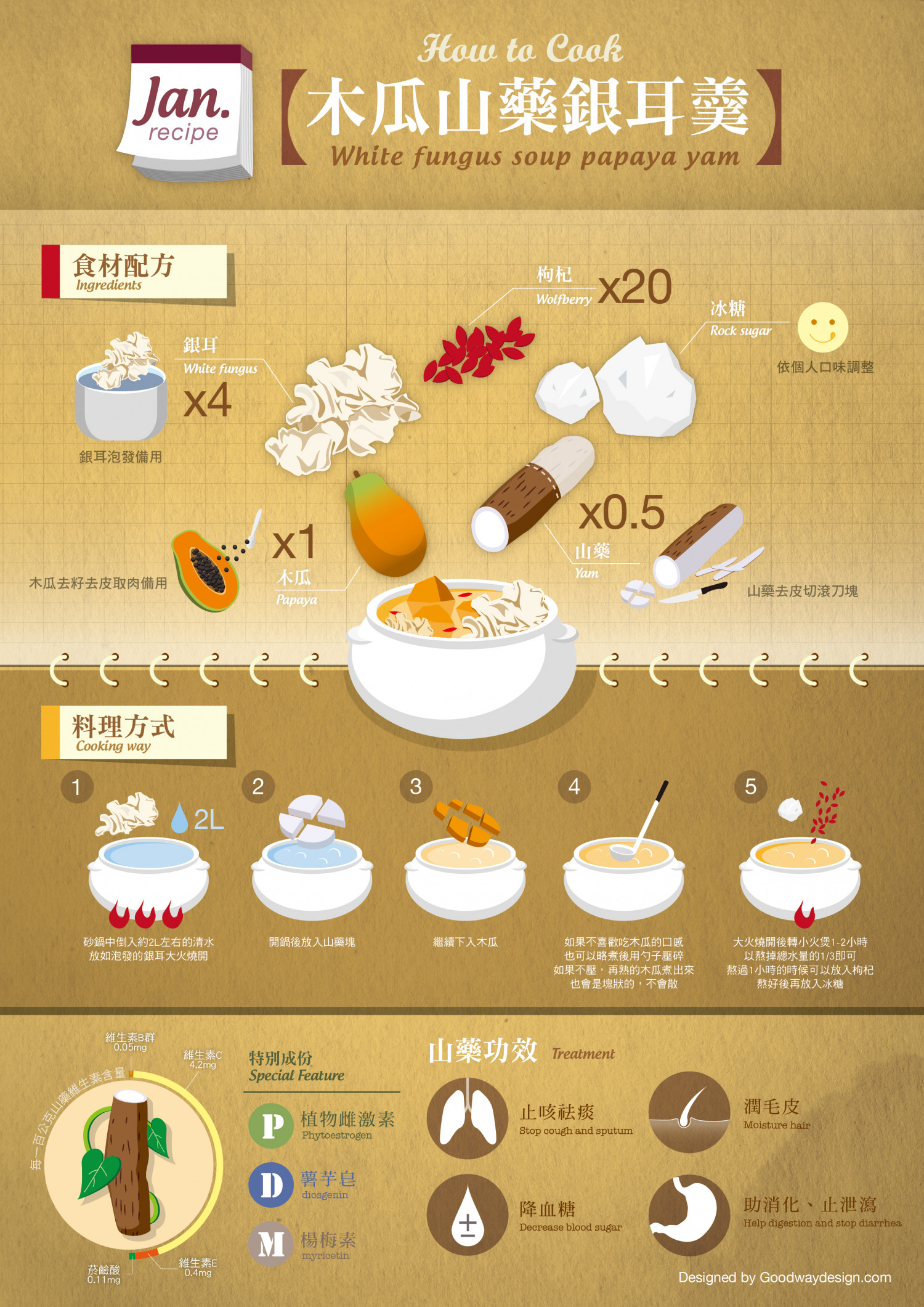 Chinese Soup Recipe Infographic