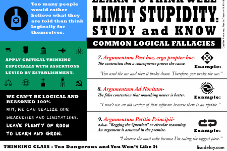 Learn To Think  (part 3) Infographic
