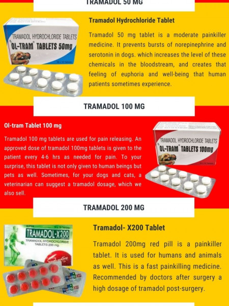 Legal Tramadol Infographic