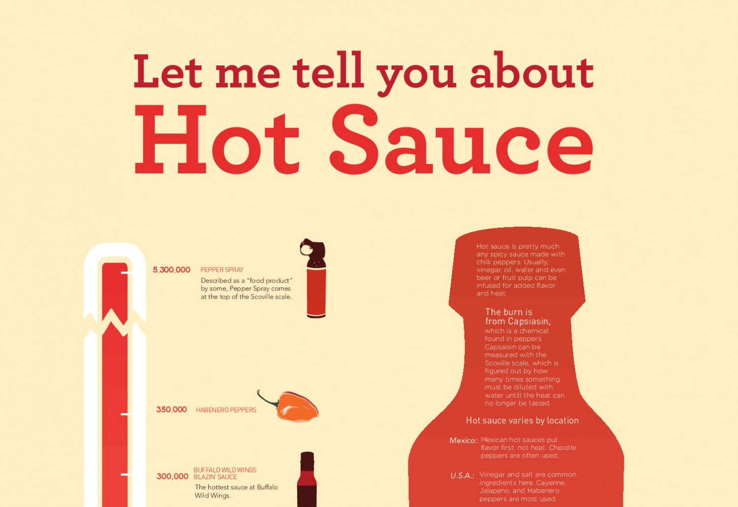 Let Me Tell You About Hot Sauce Infographic