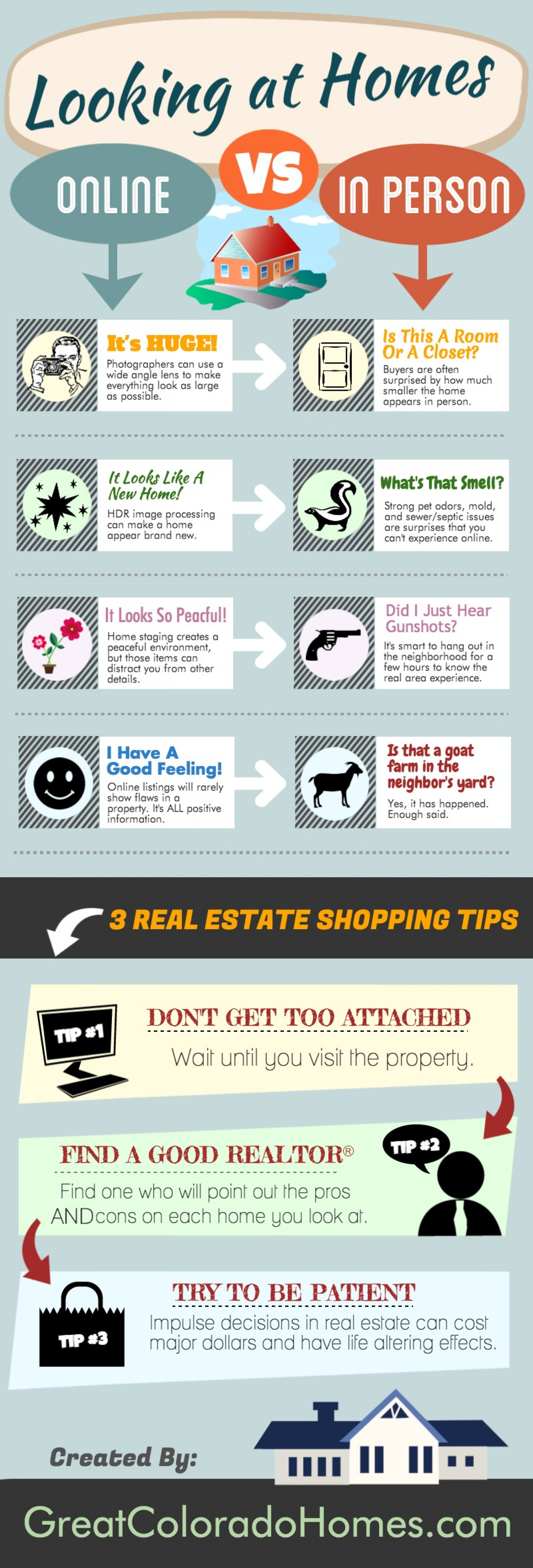 Looking at Homes Online Versus In Person Infographic