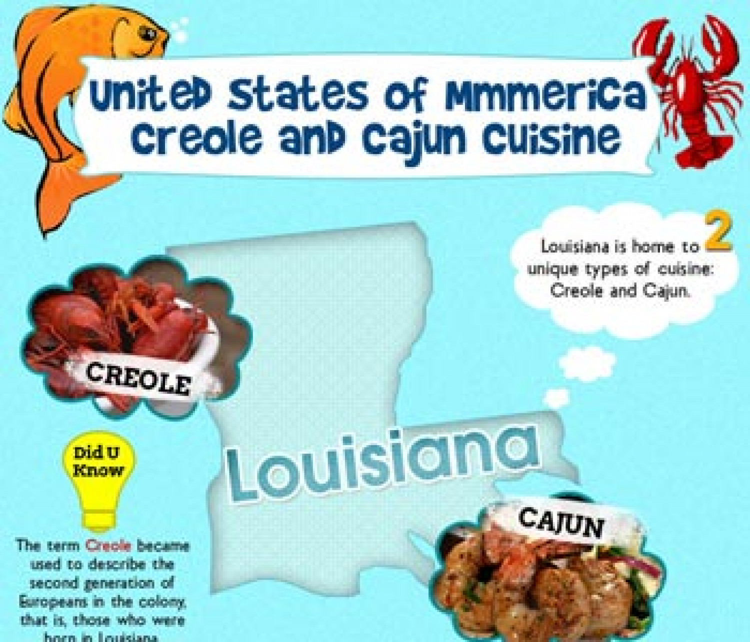 Louisiana Food Infographic Infographic