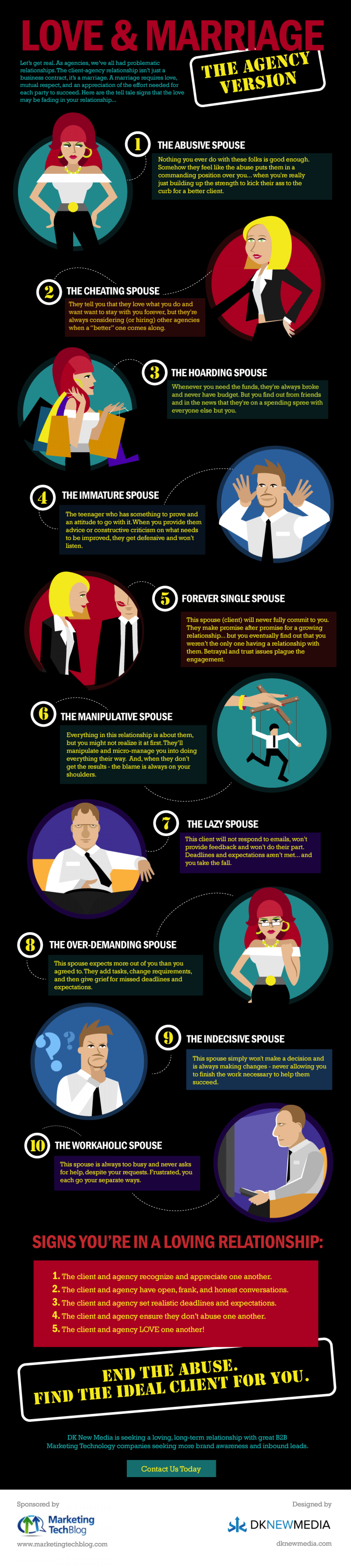 Love and Marriage - The Agency Version Infographic