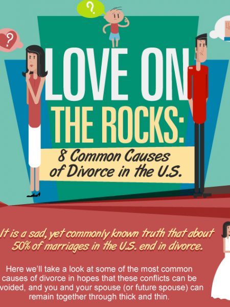 Love on the Rocks: 8 Common Causes of Divorce in the U.S. Infographic