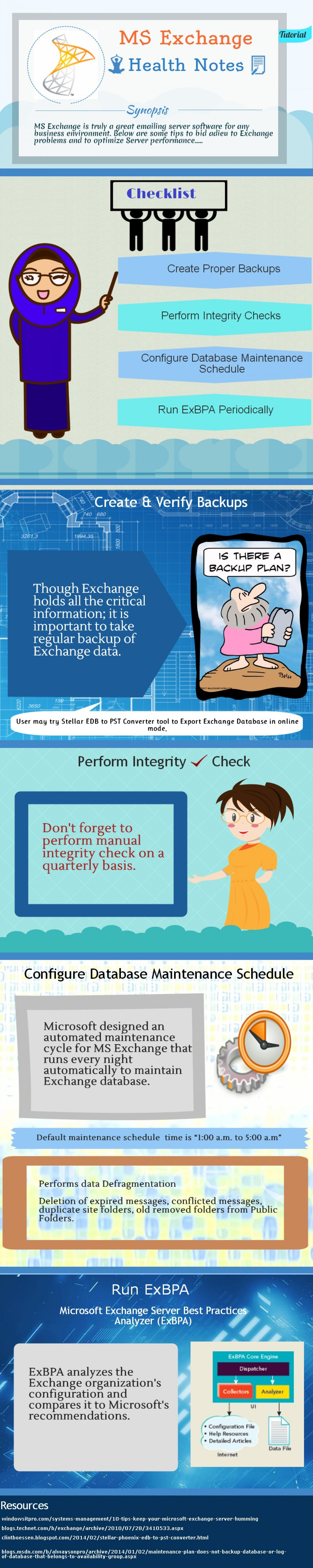 MS Exchange Health Notes Infographic