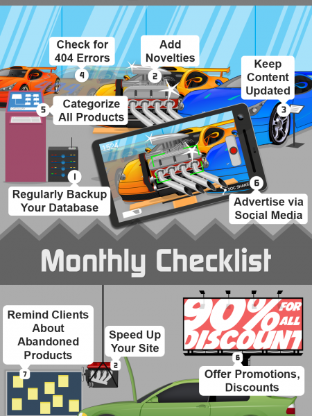 Magento Daily to Yearly Maintainance Checklist  Infographic