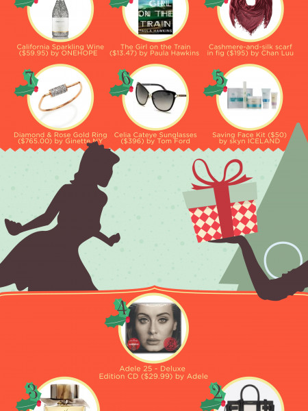 Make Her Happy in 10 Presents This Christmas Infographic