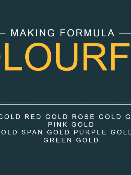 Making Formula Of Colourful Gold Infographic