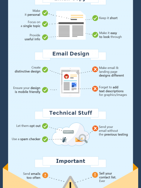 Making the Most Out of Your Email Marketing: Do's and Don'ts Infographic