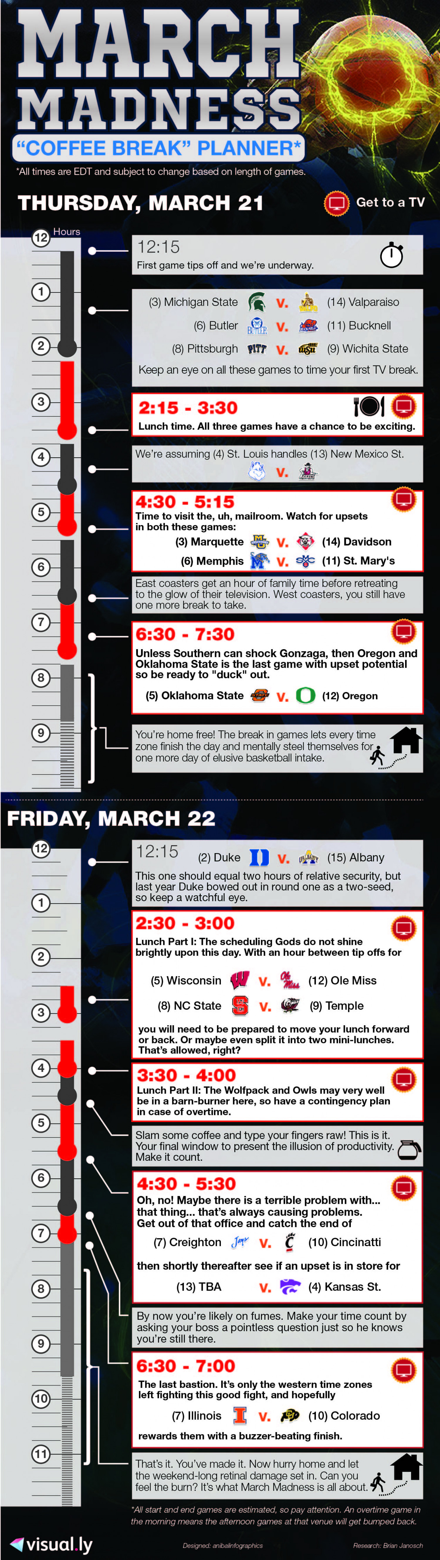 March Madness Coffee Break Planner Infographic