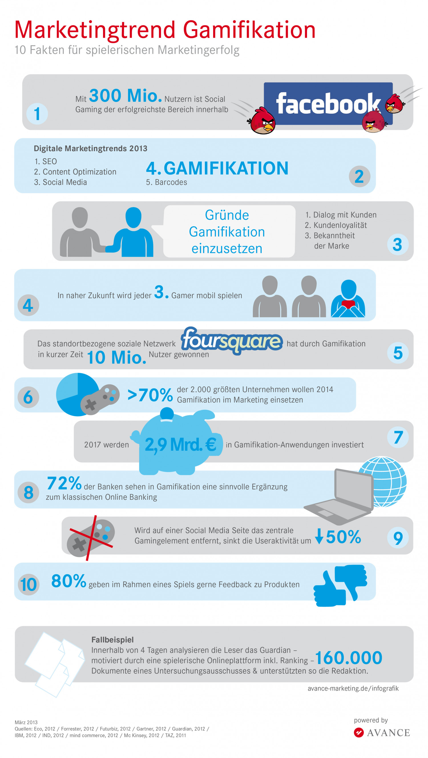 Marketingtrend Gamifikation Infographic
