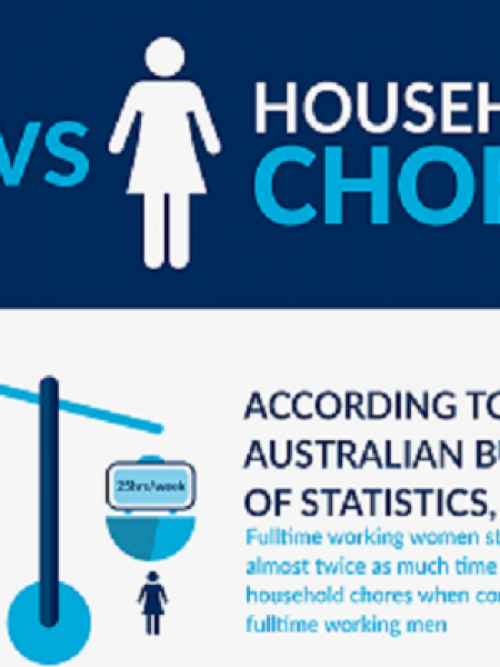 Men vs Women Household Facts Infographic