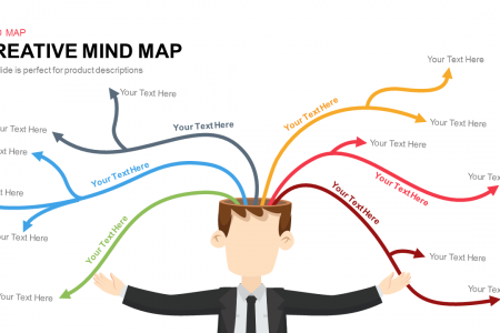 Mind map PowerPoint templates and Keynotes  Infographic