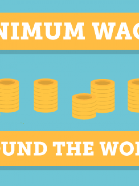 Minimum Wages Around The World Infographic