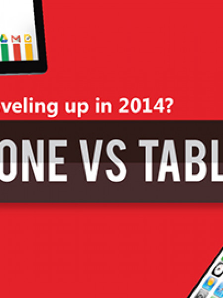Mobile vs Tablet (World Device Statistics 2014) Infographic