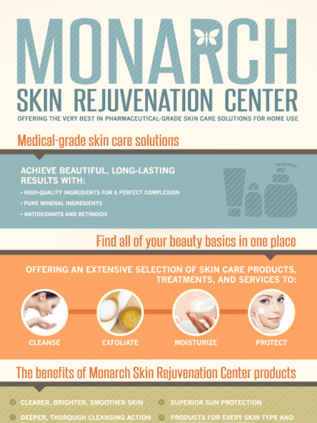 Monarch Skin Rejuvenation Center Infographic