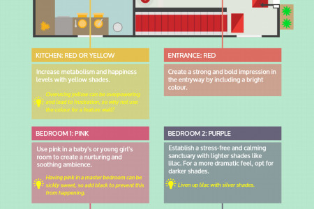 Mood-Enhancing Colour Schemes For Your Home Infographic