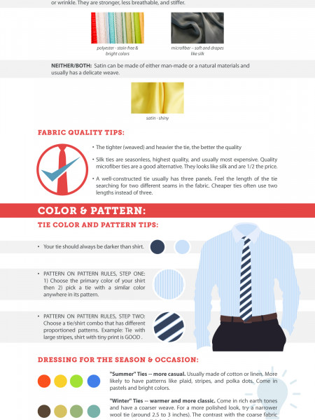 Neck Tie Tips Visual Guide Infographic