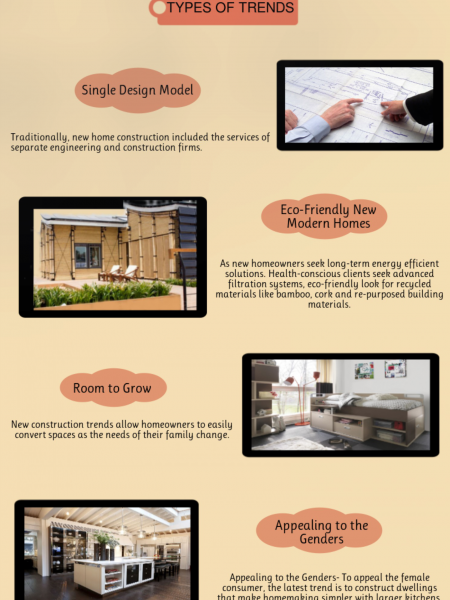 New Construction Trends Infographic