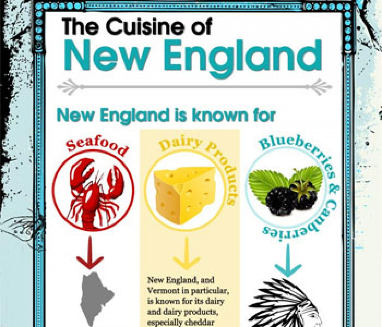 New England Food Infographic Infographic