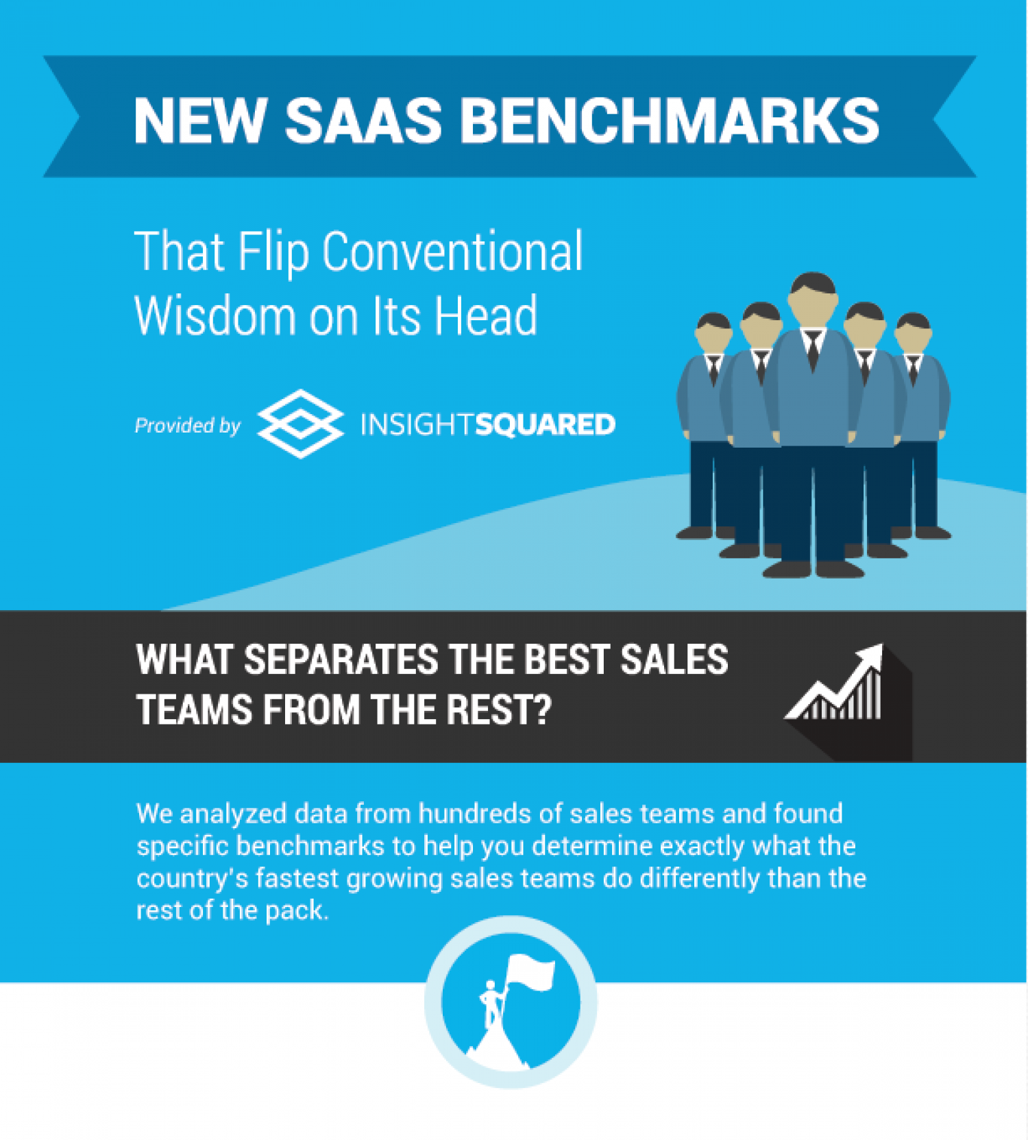 New SaaS Benchmarks That Flip Conventional Wisdom on Its Head Infographic