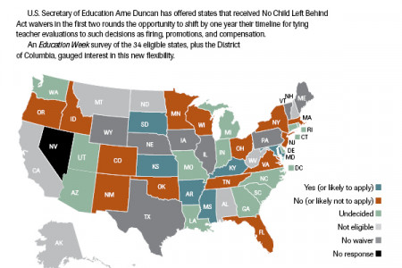 No Child Left Behind: Seeking Fresh Flexibility Infographic