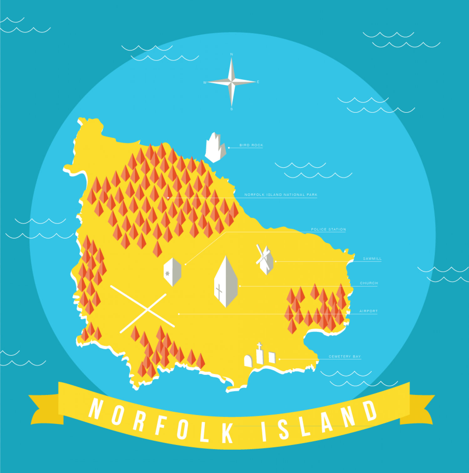 Norfolk Island Infographic