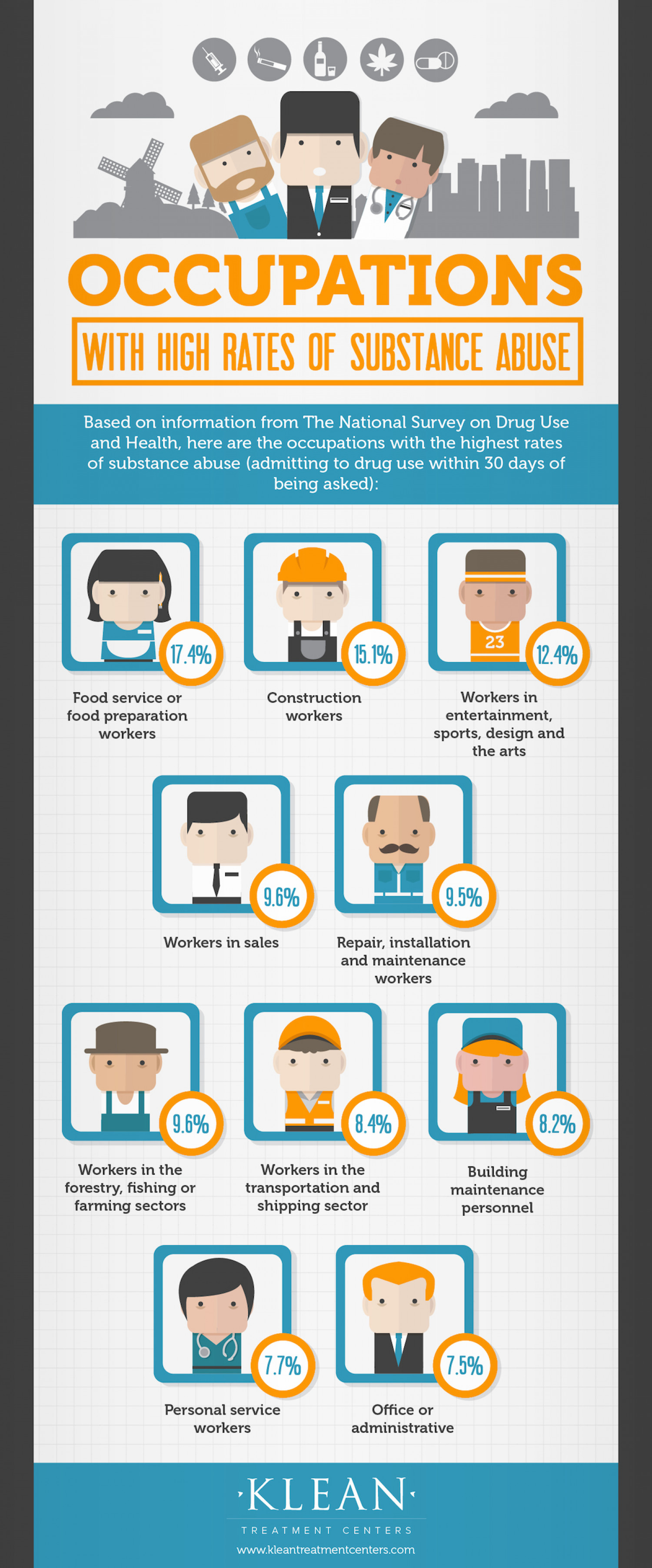 Occupations with High Rates of Substance Abuse Infographic