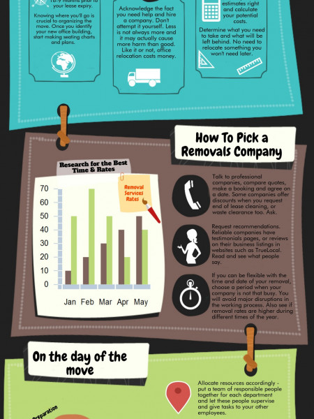 Office Relocation Tips Infographic