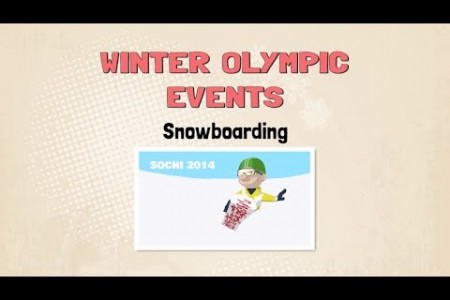Olympics: An Animated History of Snowboarding  Infographic