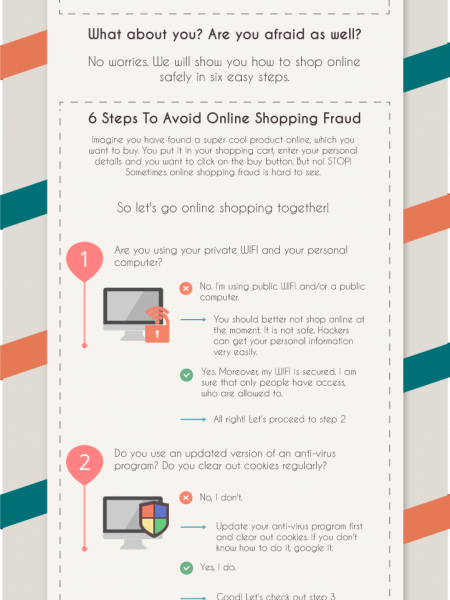 Online Shopping Fraud Infographic