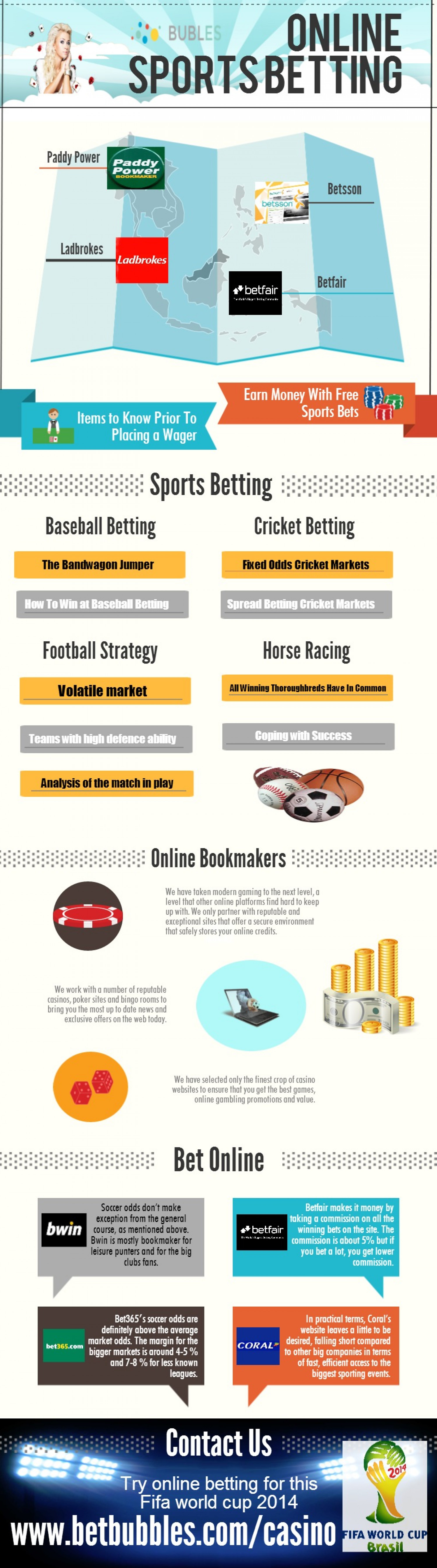 Online Sports Betting Infographic