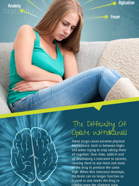 Opiate Withdrawal Uncomfortable To Downright Painful Infographic Infographic