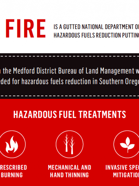 Oregon on Fire: Funding for Hazardous Fuels Reduction at Risk Infographic