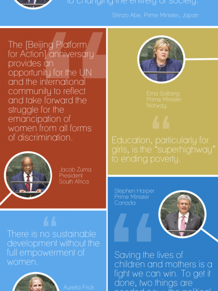 Overheard at the UN General Assembly, 69th Session Infographic