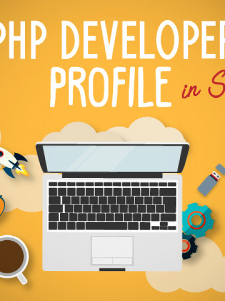 PHP Developer profile in Serbia Infographic