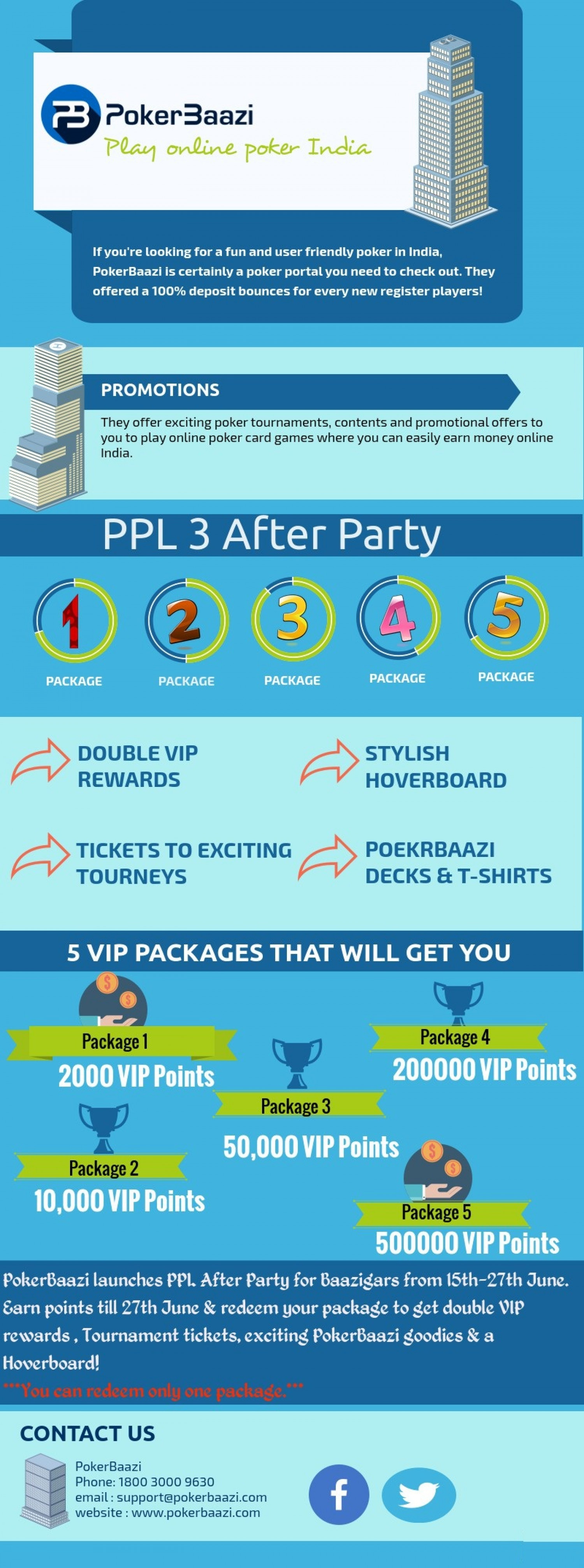 PPL 3 After Party-Poker Tournament