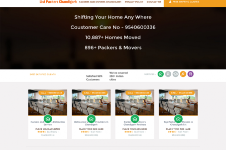 Packers and Movers Chandigarh Infographic