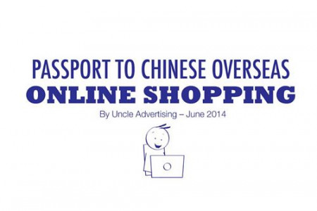 Passport to Chinese Overseas Online Shopping Infographic