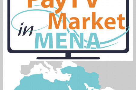 PayTV market in MENA Infographic