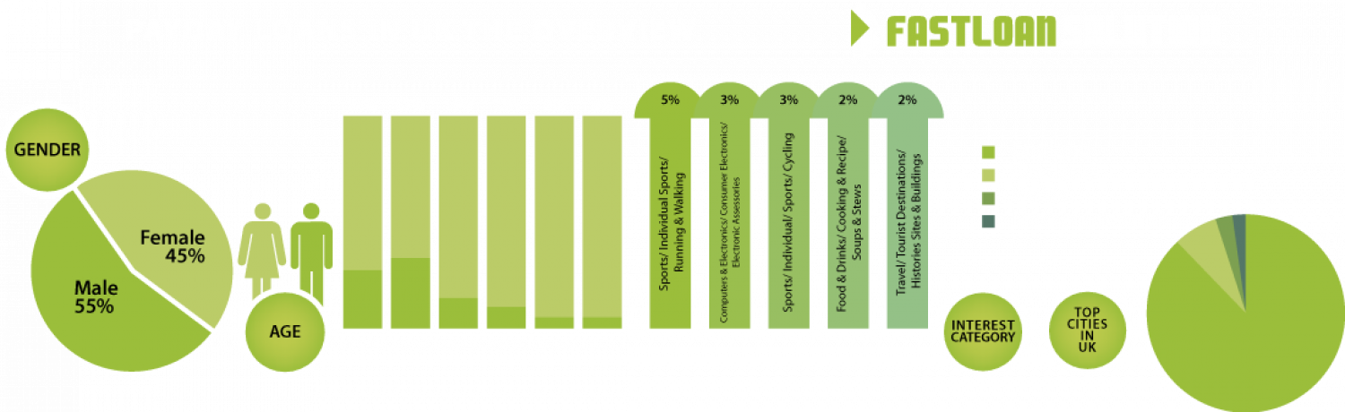 Payday Loan UK Overview  Infographic