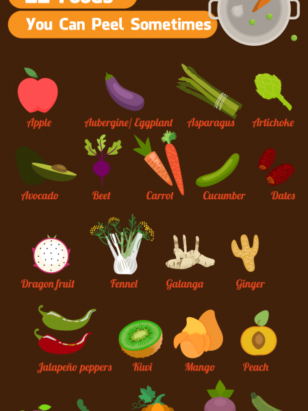 Do You Have To Peel Turnips? A List of 40 Fruits and Vegetables You Can, Cannot Peel, and A Few in Between Infographic
