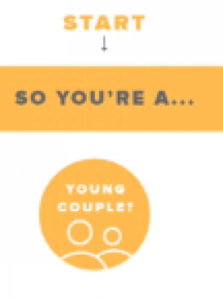 PetTag+ | Young Couple Infographic