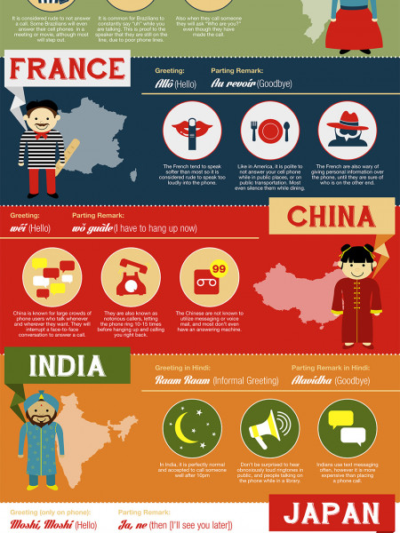 Phone Etiquette World Wide Infographic