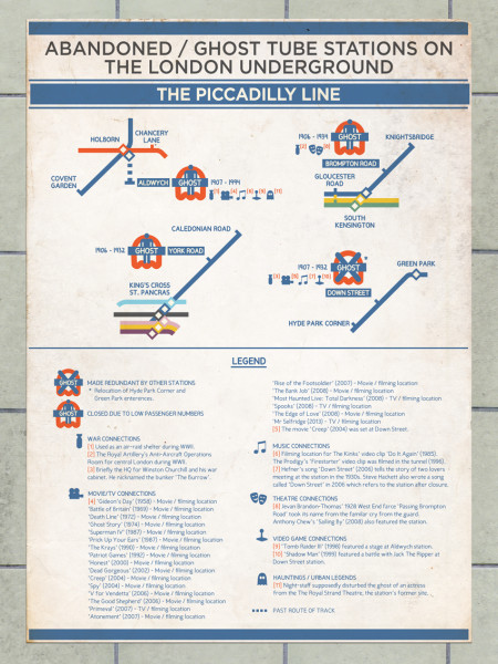 Piccadilly Line: Abandoned/Ghost Stations on The London Underground Infographic