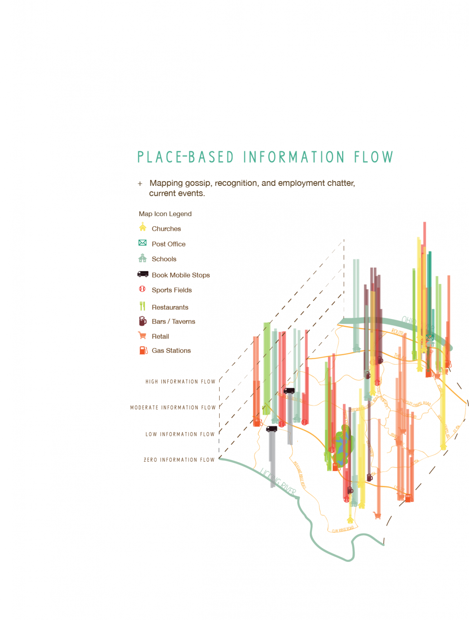Place-Based Information Flow Infographic
