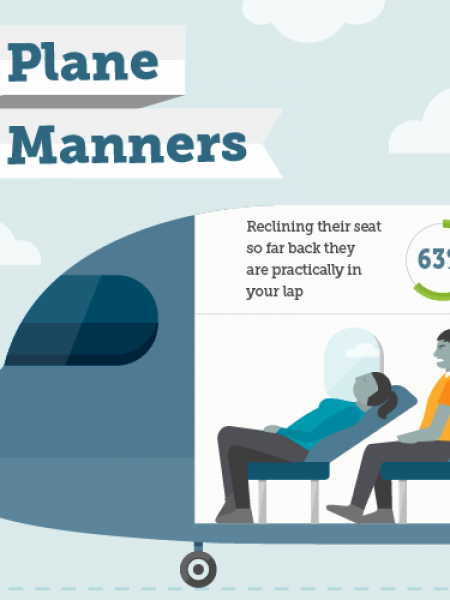 Plane Manners Infographic
