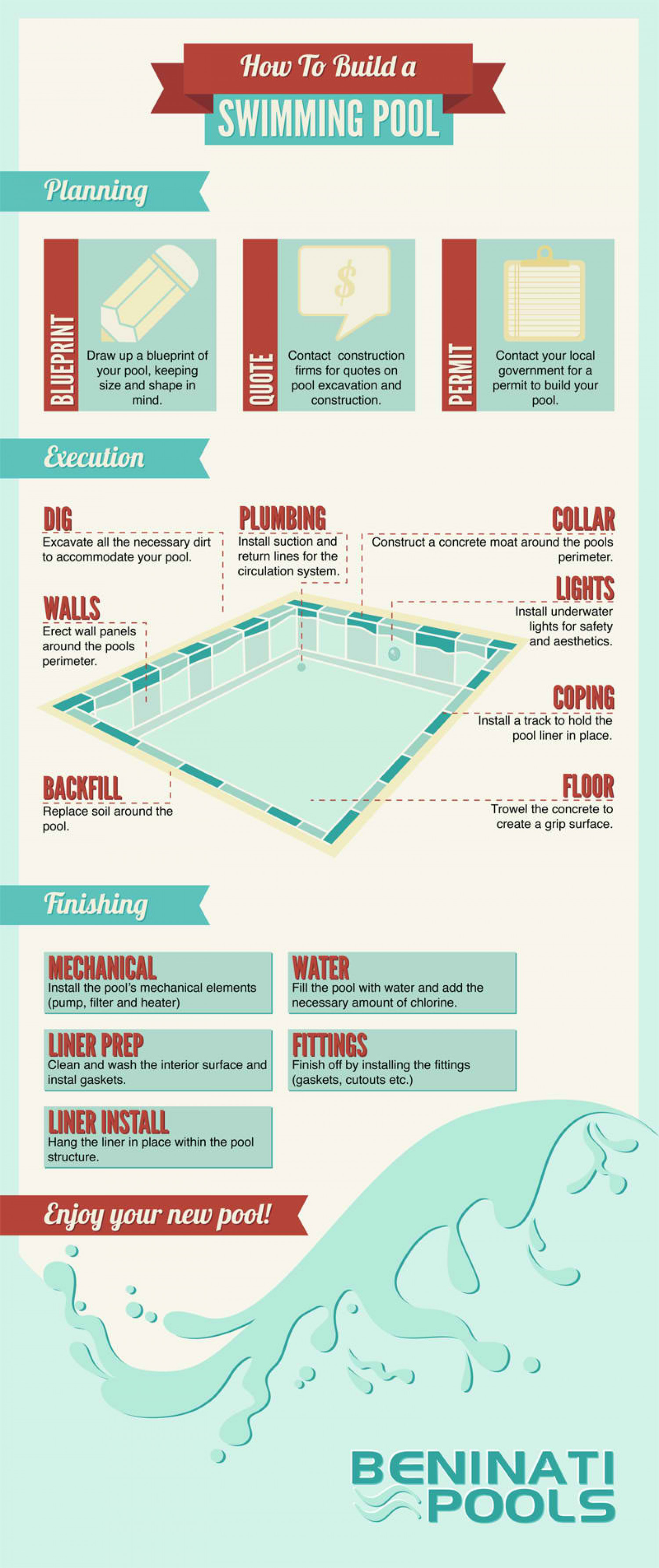 Pool Safety Drowning Accidents And How To Prevent Them